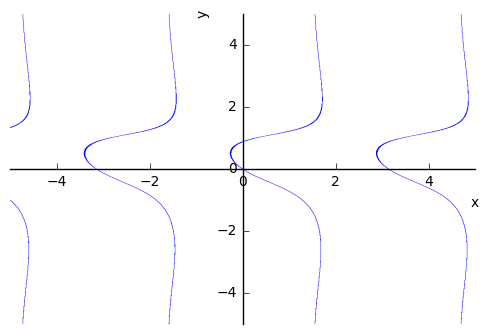 Composition and the Chain Rule — nbcalc version 44c6711